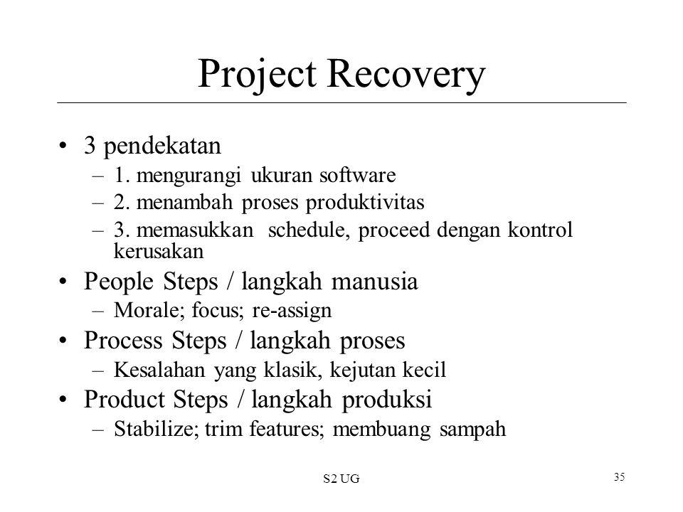 S2 UG 35 Project Recovery 3 pendekatan –1. mengurangi ukuran software –2. menambah proses produktivitas –3. memasukkan schedule, proceed dengan kontro