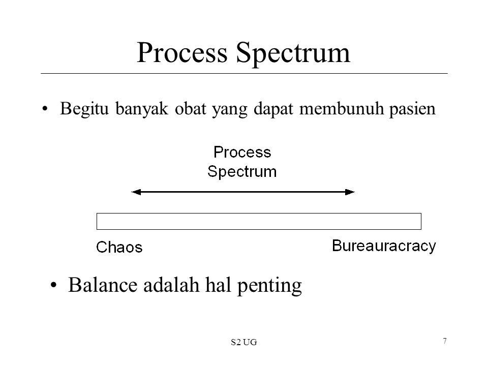 S2 UG 7 Process Spectrum Begitu banyak obat yang dapat membunuh pasien Balance adalah hal penting