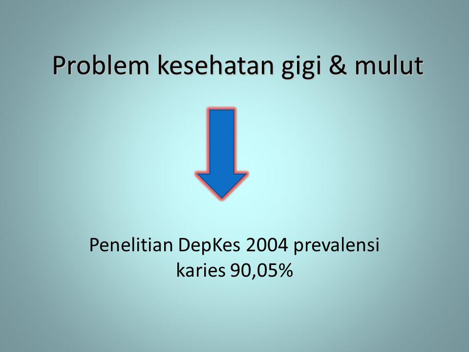 Problem kesehatan gigi & mulut Penelitian DepKes 2004 prevalensi karies 90,05%