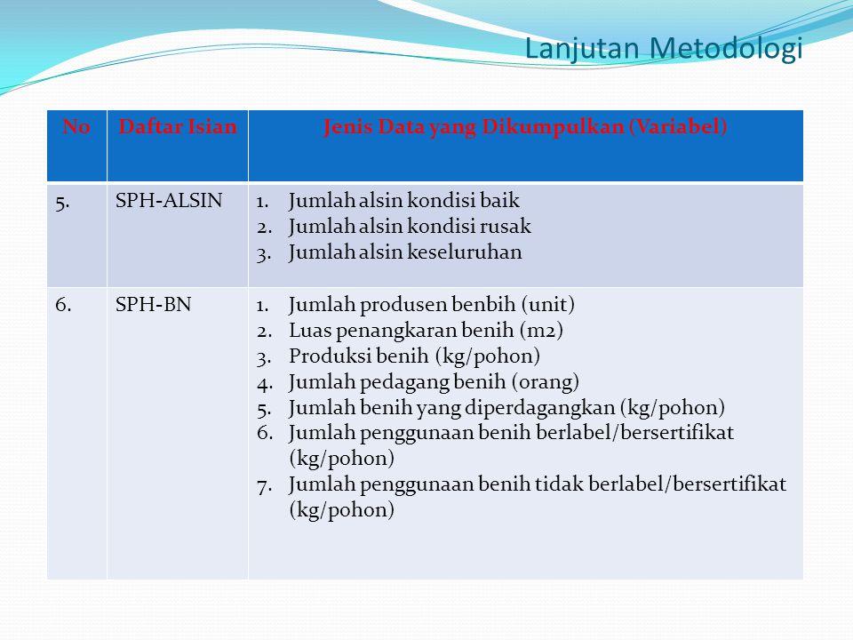 Lanjutan Metodologi N0Daftar IsianJenis Data yang Dikumpulkan (Variabel) 5.SPH-ALSIN1.Jumlah alsin kondisi baik 2.Jumlah alsin kondisi rusak 3.Jumlah alsin keseluruhan 6.SPH-BN1.Jumlah produsen benbih (unit) 2.Luas penangkaran benih (m2) 3.Produksi benih (kg/pohon) 4.Jumlah pedagang benih (orang) 5.Jumlah benih yang diperdagangkan (kg/pohon) 6.Jumlah penggunaan benih berlabel/bersertifikat (kg/pohon) 7.Jumlah penggunaan benih tidak berlabel/bersertifikat (kg/pohon)