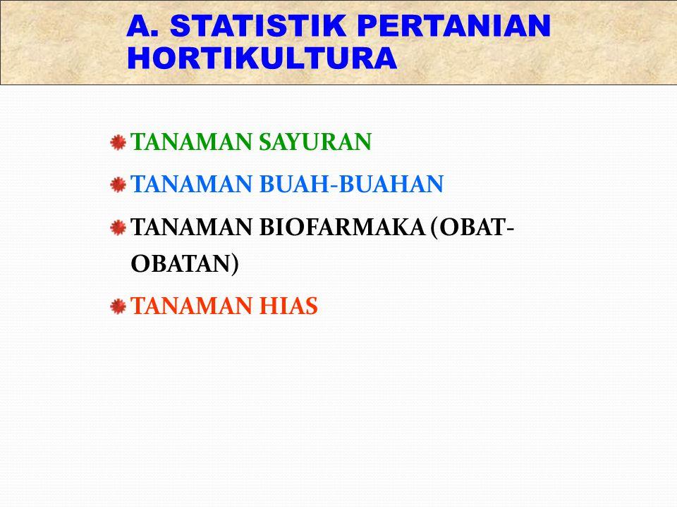 A. STATISTIK PERTANIAN HORTIKULTURA TANAMAN SAYURAN TANAMAN BUAH-BUAHAN TANAMAN BIOFARMAKA (OBAT- OBATAN) TANAMAN HIAS