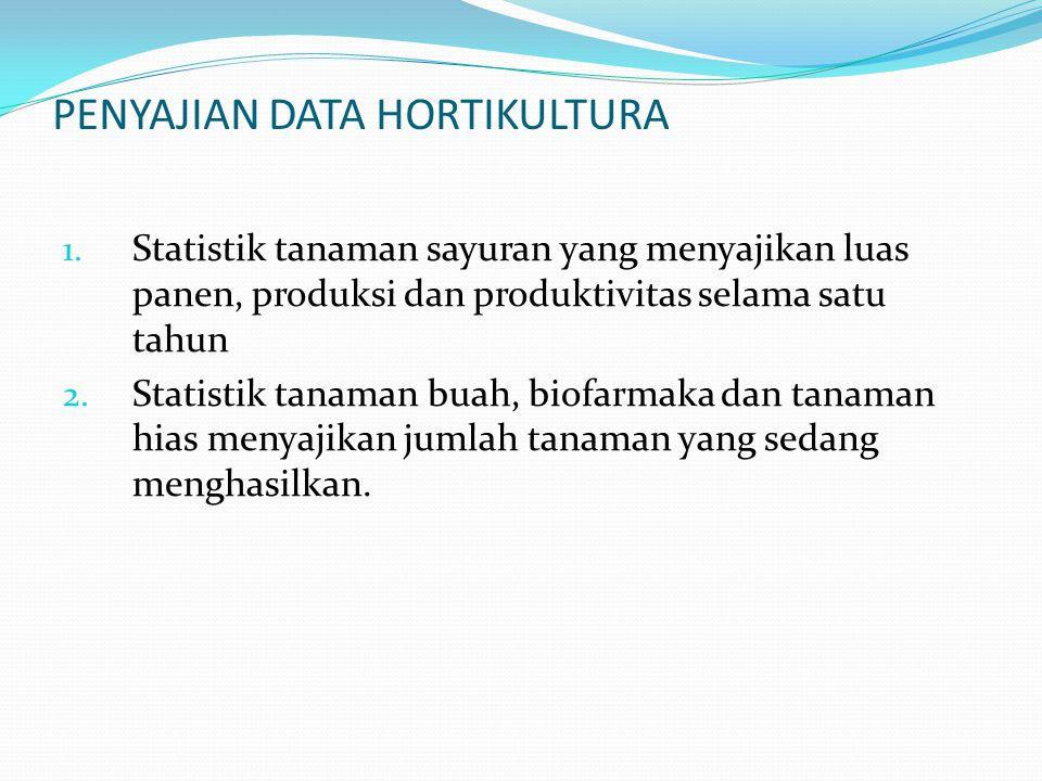 PENYAJIAN DATA HORTIKULTURA 1.