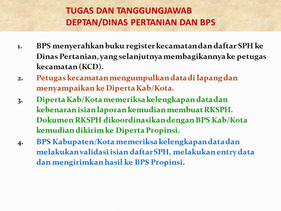 TUGAS DAN TANGGUNGJAWAB DEPTAN/DINAS PERTANIAN DAN BPS 1.