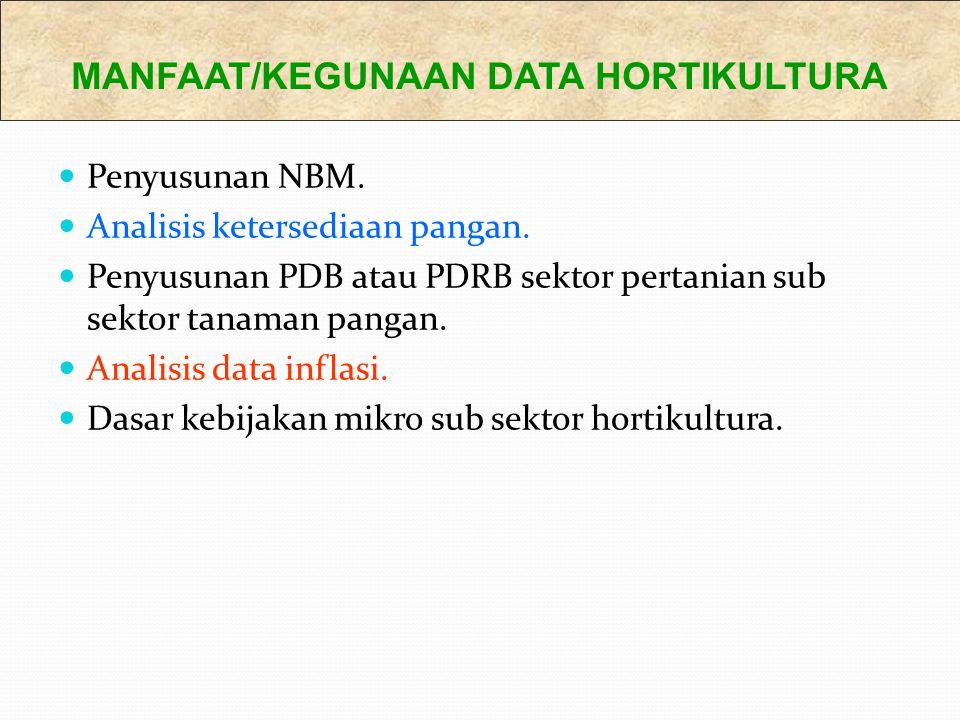 Penyusunan NBM.Analisis ketersediaan pangan.