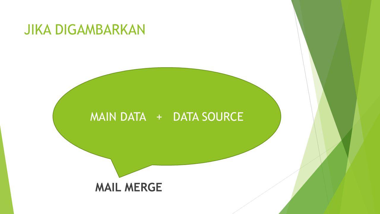 Step By Step Using Mail Merge in Microsoft Office Word 2007  Jika nanti muncul pertanyaan seperti gambar di bawah ini, klik saja Yes.
