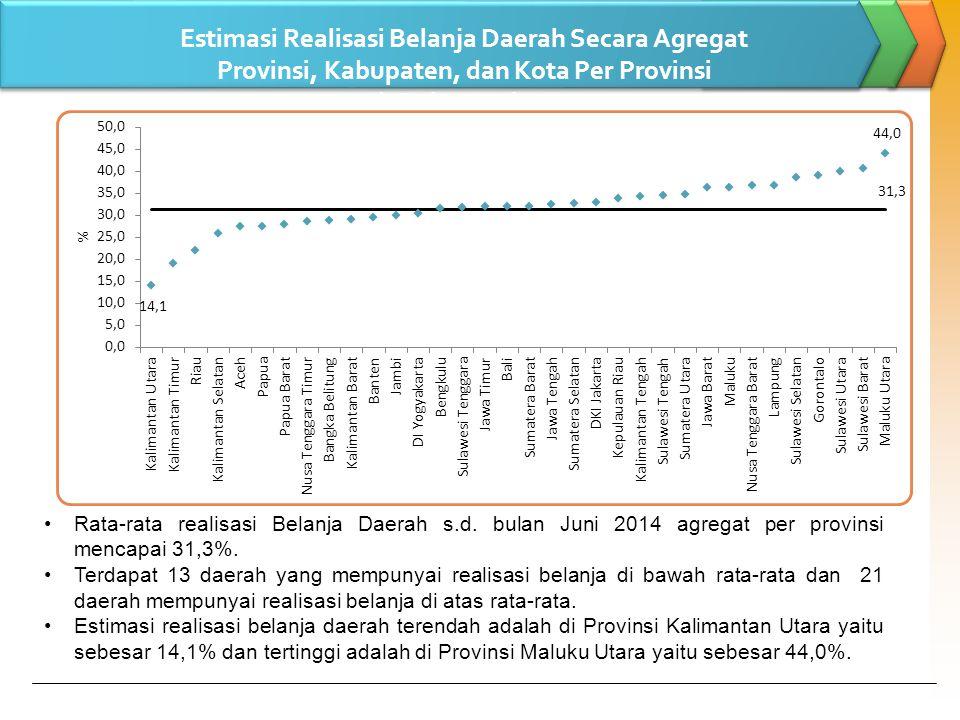 Estimasi Realisasi Belanja Daerah Secara Agregat Provinsi, Kabupaten, dan Kota Per Provinsi s.d.