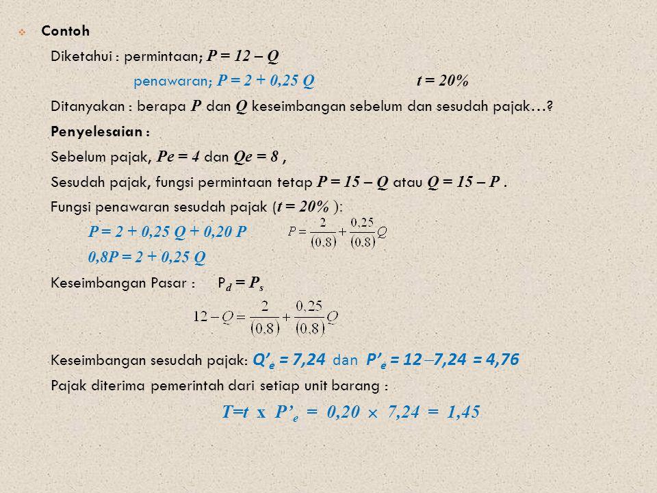  Contoh Diketahui : permintaan; P = 12 – Q penawaran; P = 2 + 0,25 Q t = 20% Ditanyakan : berapa P dan Q keseimbangan sebelum dan sesudah pajak…? Pen