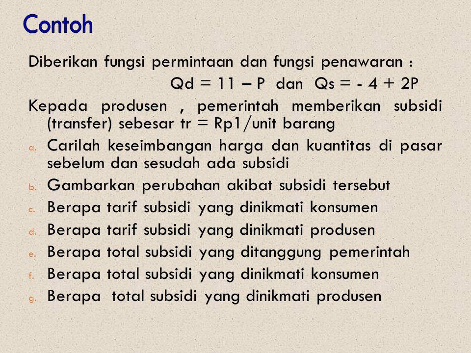 Diberikan fungsi permintaan dan fungsi penawaran : Qd = 11 – P dan Qs = - 4 + 2P Kepada produsen, pemerintah memberikan subsidi (transfer) sebesar tr
