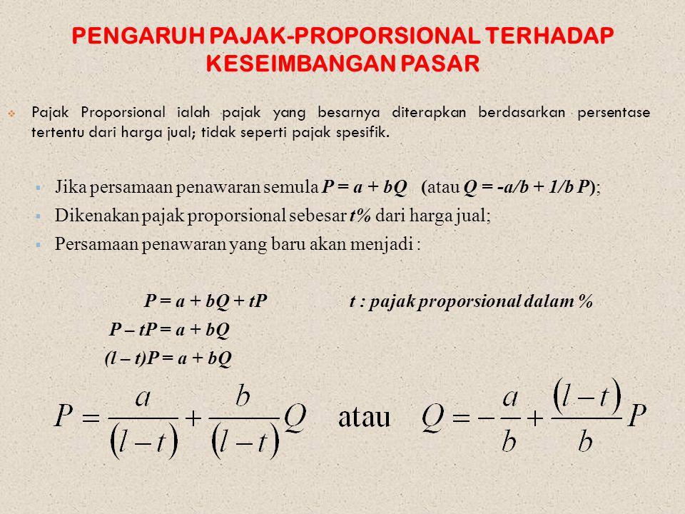 PENGARUH PAJAK-PROPORSIONAL TERHADAP KESEIMBANGAN PASAR  Pajak Proporsional ialah pajak yang besarnya diterapkan berdasarkan persentase tertentu dari