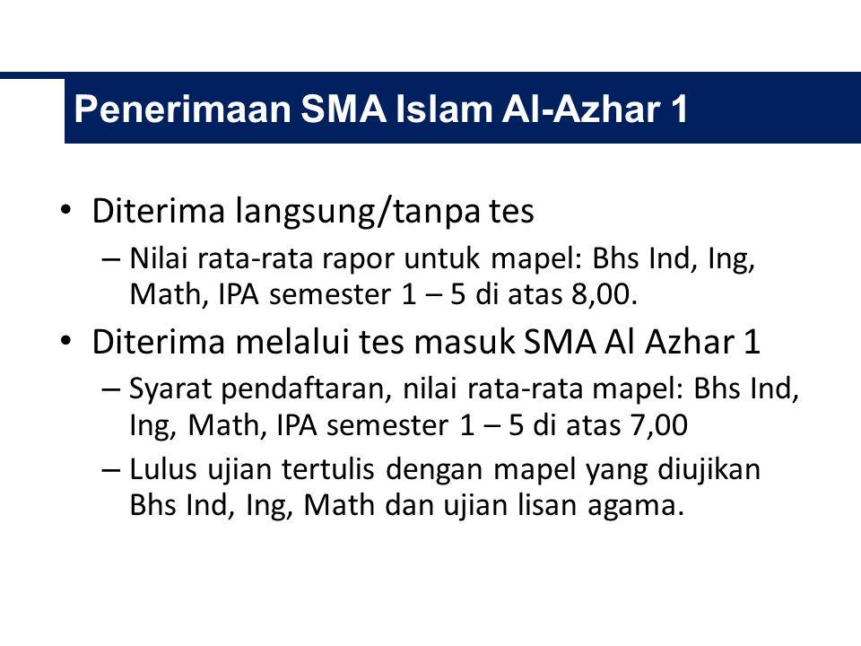 Penerimaan SMA Islam Al-Azhar 1 Diterima langsung/tanpa tes – Nilai rata-rata rapor untuk mapel: Bhs Ind, Ing, Math, IPA semester 1 – 5 di atas 8,00.