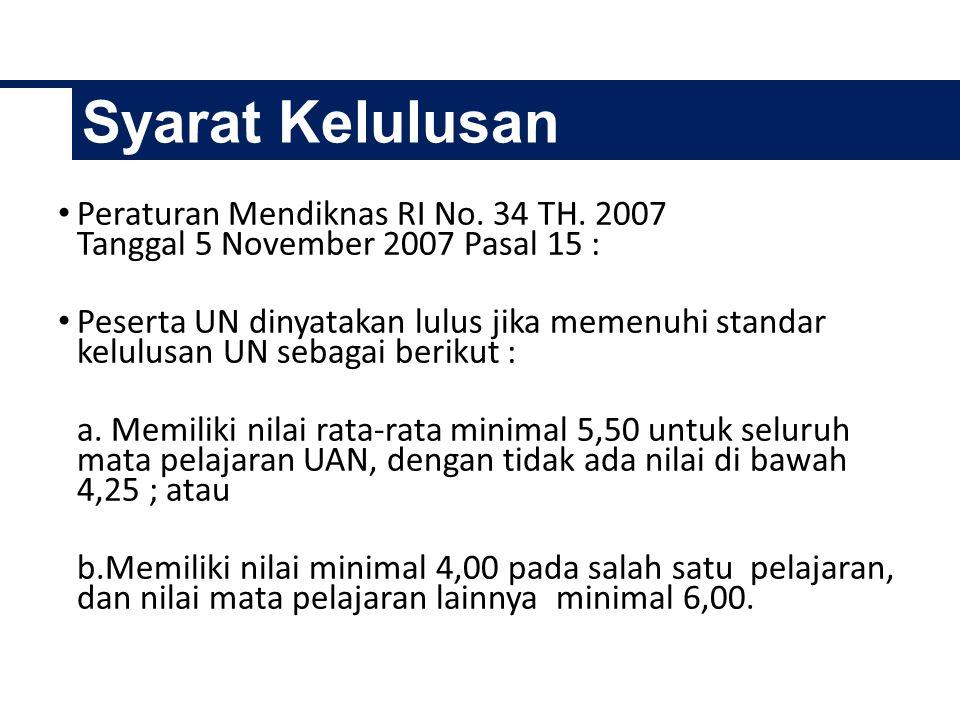 Bahasa Indonesia Bahasa Inggris Matematika IPA (Science) – Untuk UAN IPA dan Matematika menggunakan bahasa Indonesia – Evaluasi program bilingual dari DIKNAS (Sertifikat) Mapel UN