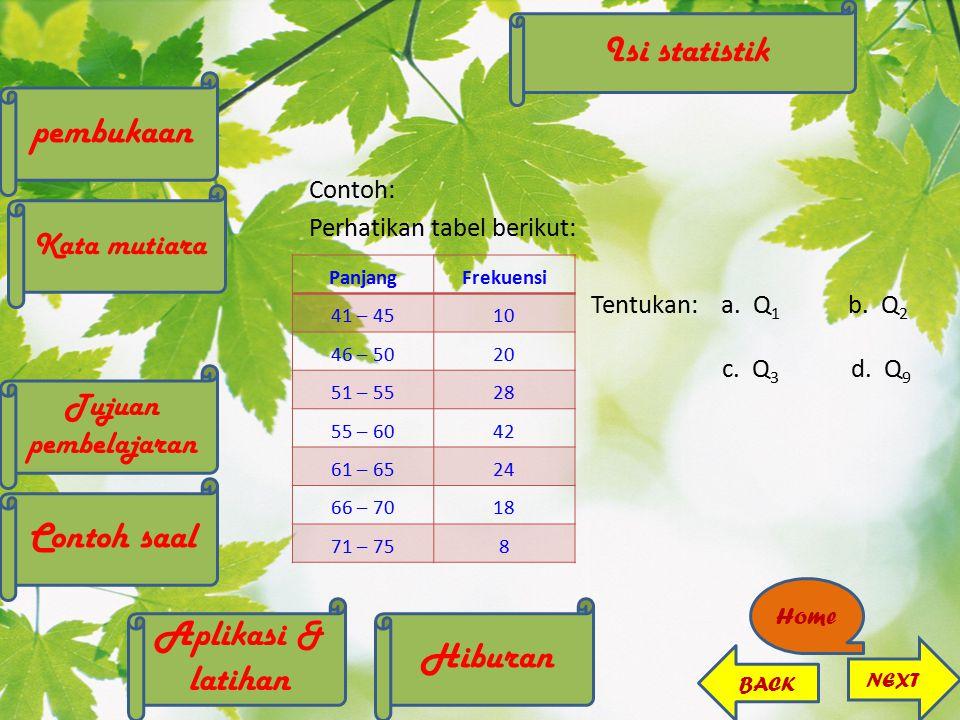 Contoh: Perhatikan tabel berikut: Tentukan: a. Q 1 b. Q 2 c. Q 3 d. Q 9 PanjangFrekuensi 41 – 4510 46 – 5020 51 – 5528 55 – 6042 61 – 6524 66 – 7018 7