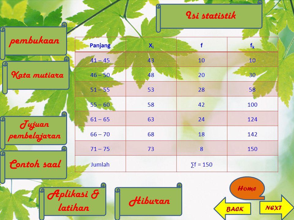 PanjangXiXi ffkfk 41 – 454310 46 – 50482030 51 – 55532858 55 – 605842100 61 – 656324124 66 – 706818142 71 – 75738150 Jumlah∑f = 150 Isi statistik pemb