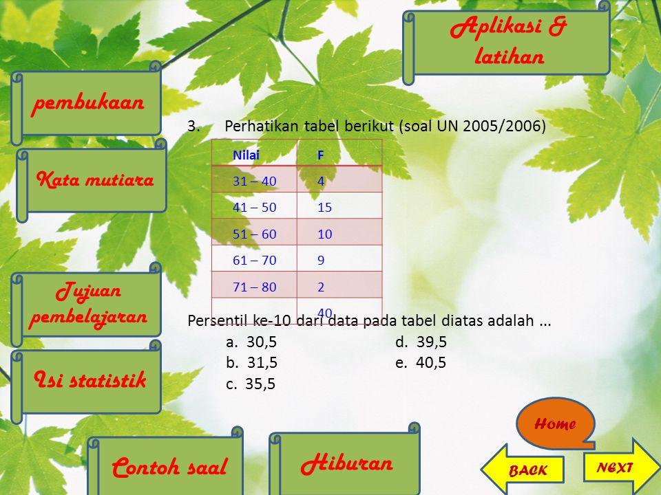 3.Perhatikan tabel berikut (soal UN 2005/2006) Persentil ke-10 dari data pada tabel diatas adalah... a. 30,5d. 39,5 b. 31,5e. 40,5 c. 35,5 NilaiF 31 –