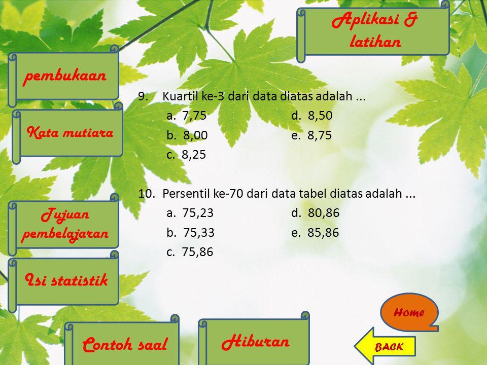 9.Kuartil ke-3 dari data diatas adalah... a. 7,75d. 8,50 b. 8,00e. 8,75 c. 8,25 10.Persentil ke-70 dari data tabel diatas adalah... a. 75,23d. 80,86 b