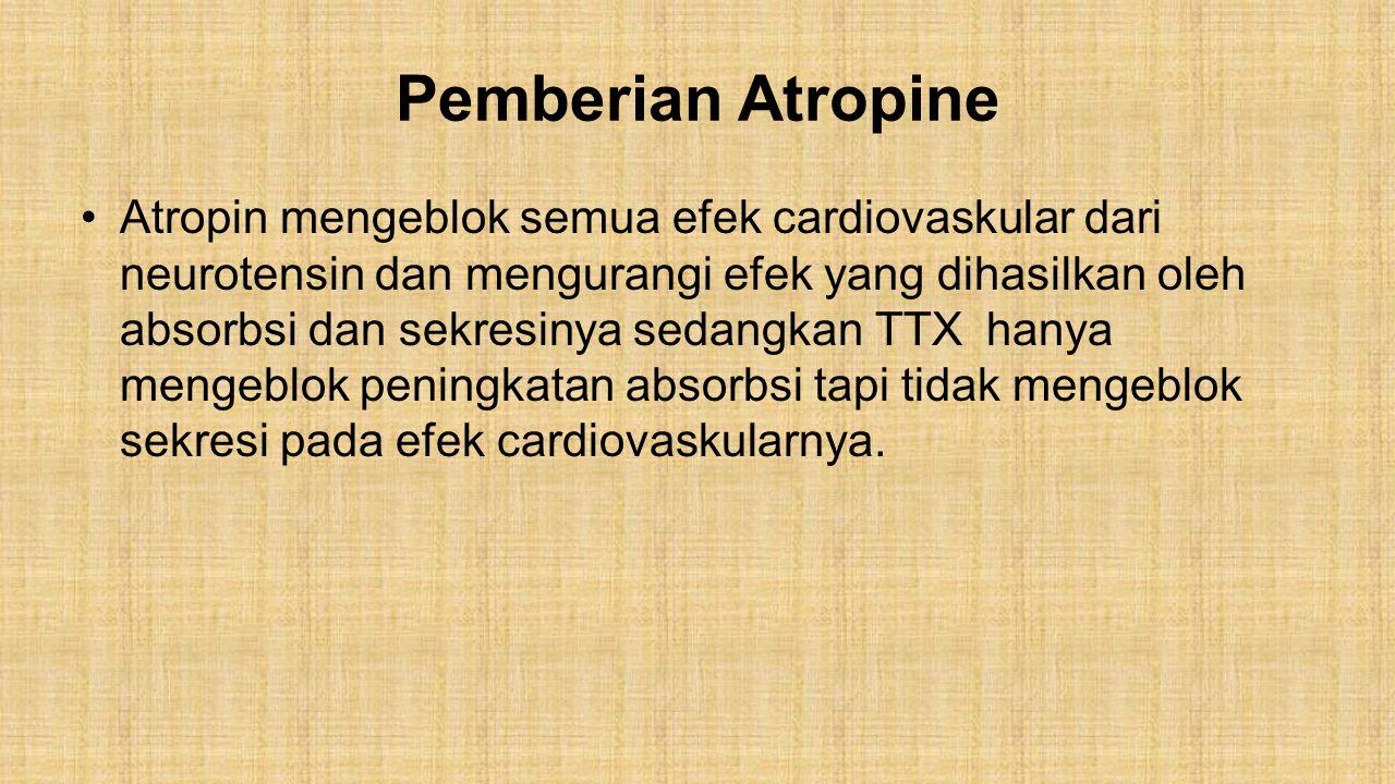 Pemberian Atropine Atropin mengeblok semua efek cardiovaskular dari neurotensin dan mengurangi efek yang dihasilkan oleh absorbsi dan sekresinya sedan