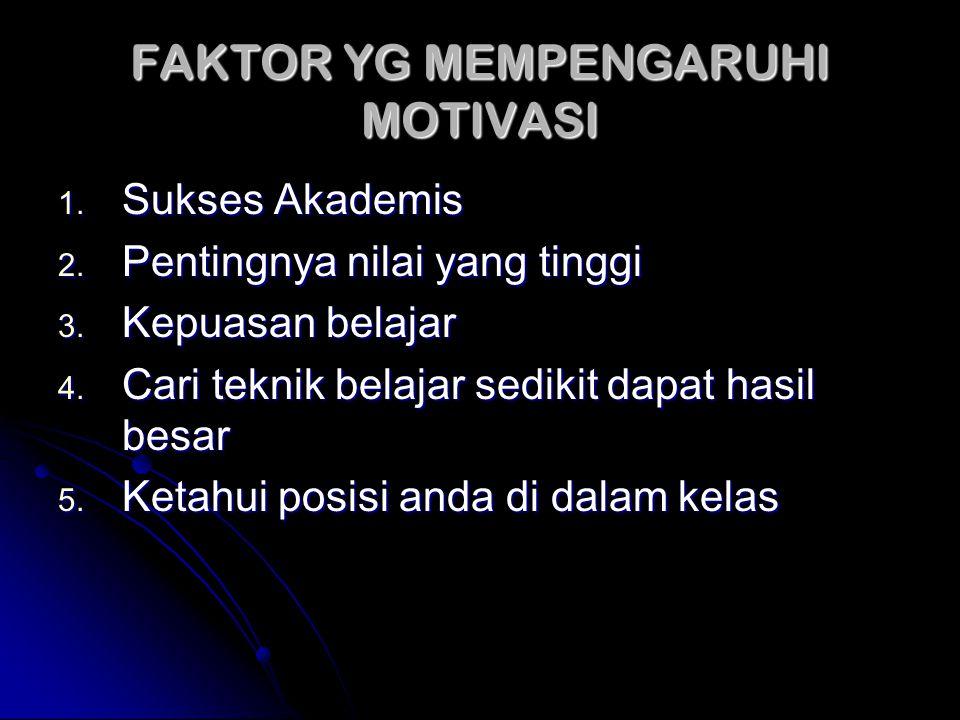 FAKTOR YG MEMPENGARUHI MOTIVASI 1.Sukses Akademis 2.