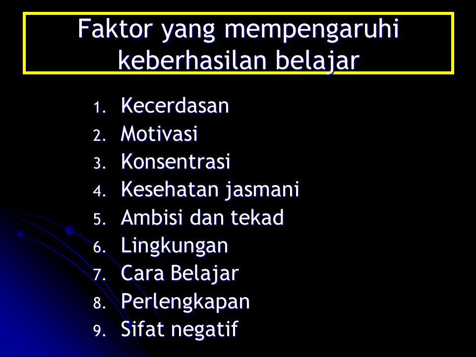 Faktor yang mempengaruhi keberhasilan belajar 1. Kecerdasan 2. Motivasi 3. Konsentrasi 4. Kesehatan jasmani 5. Ambisi dan tekad 6. Lingkungan 7. Cara