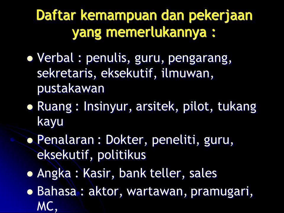 Daftar kemampuan dan pekerjaan yang memerlukannya : Verbal : penulis, guru, pengarang, sekretaris, eksekutif, ilmuwan, pustakawan Verbal : penulis, guru, pengarang, sekretaris, eksekutif, ilmuwan, pustakawan Ruang : Insinyur, arsitek, pilot, tukang kayu Ruang : Insinyur, arsitek, pilot, tukang kayu Penalaran : Dokter, peneliti, guru, eksekutif, politikus Penalaran : Dokter, peneliti, guru, eksekutif, politikus Angka : Kasir, bank teller, sales Angka : Kasir, bank teller, sales Bahasa : aktor, wartawan, pramugari, MC, Bahasa : aktor, wartawan, pramugari, MC,
