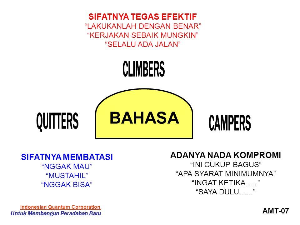 KONTRIBUSI HAMPIR TIDAK TERASA ADA = TIADA HANYA SEDIKIT DARI POTENSI DIRINYA SELURUH POTENSI DIRINYA BERKEMBANG TERUS AMT-08 Indonesian Quantum Corporation Untuk Membangun Peradaban Baru