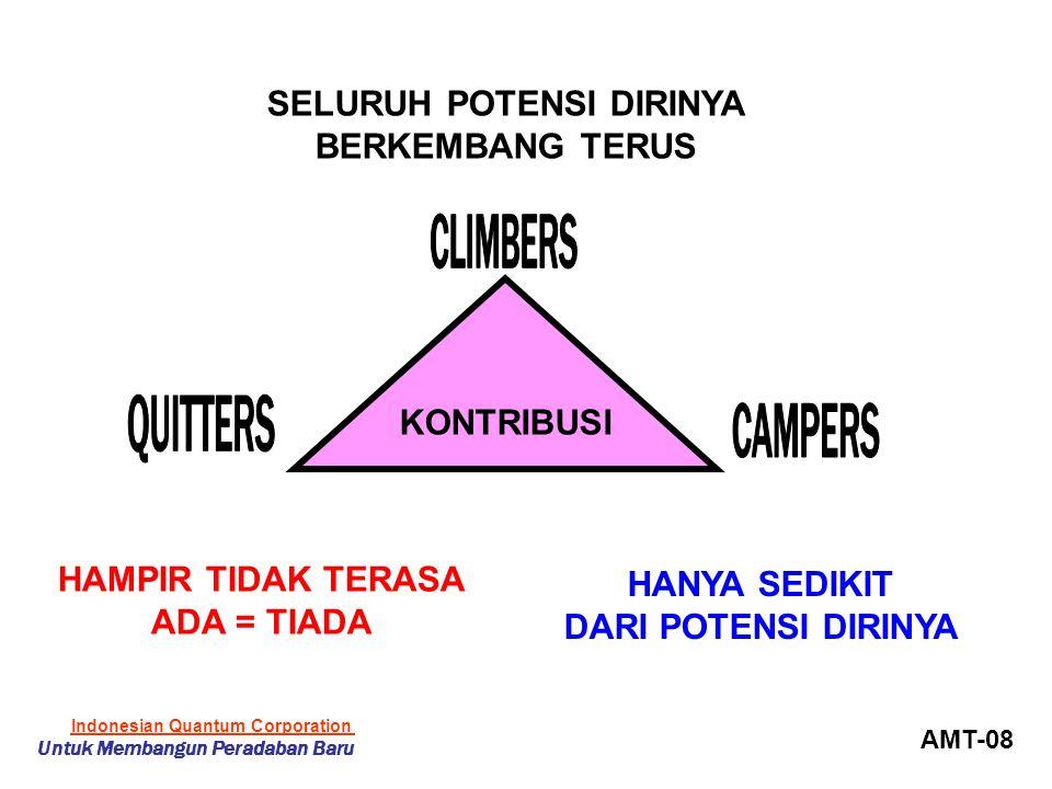 NGGAK MAU BERENANG TAKUT BASAH BERAKIT-RAKIT KE HULU BERENANG-RENANG KE TEPIAN PERJALAN TIADA TEPI BILA PERLU TEPIANNYA DIJAUHKAN LAGI AMT-09 Indonesian Quantum Corporation Untuk Membangun Peradaban Baru MENGHADAPI KESULITAN