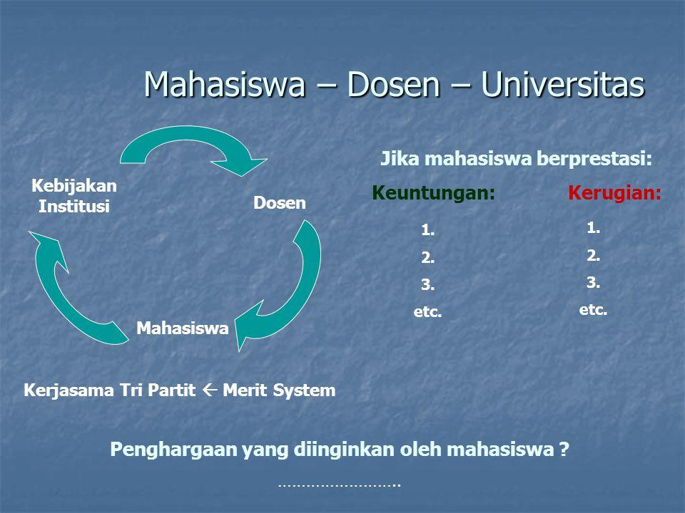 Mahasiswa – Dosen – Universitas Kebijakan Institusi Mahasiswa Dosen Kerjasama Tri Partit  Merit System Jika mahasiswa berprestasi: Keuntungan: Kerugian: Penghargaan yang diinginkan oleh mahasiswa .