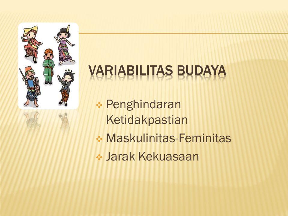  Penghindaran Ketidakpastian  Maskulinitas-Feminitas  Jarak Kekuasaan