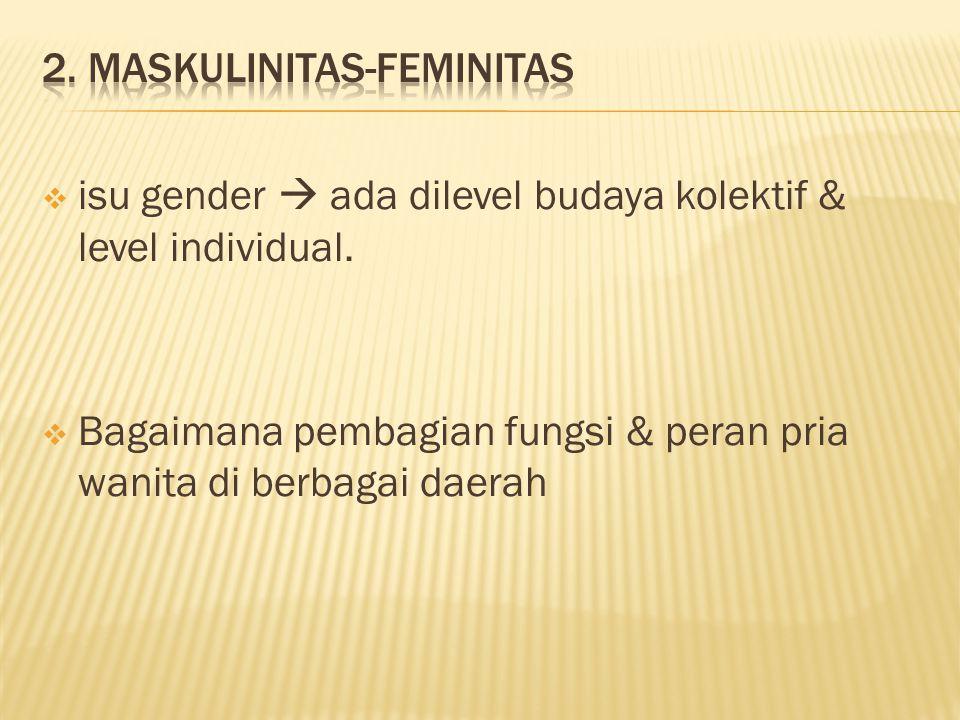  isu gender  ada dilevel budaya kolektif & level individual.  Bagaimana pembagian fungsi & peran pria wanita di berbagai daerah