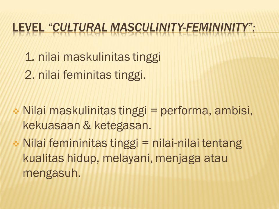 1. nilai maskulinitas tinggi 2. nilai feminitas tinggi.  Nilai maskulinitas tinggi = performa, ambisi, kekuasaan & ketegasan.  Nilai femininitas tin