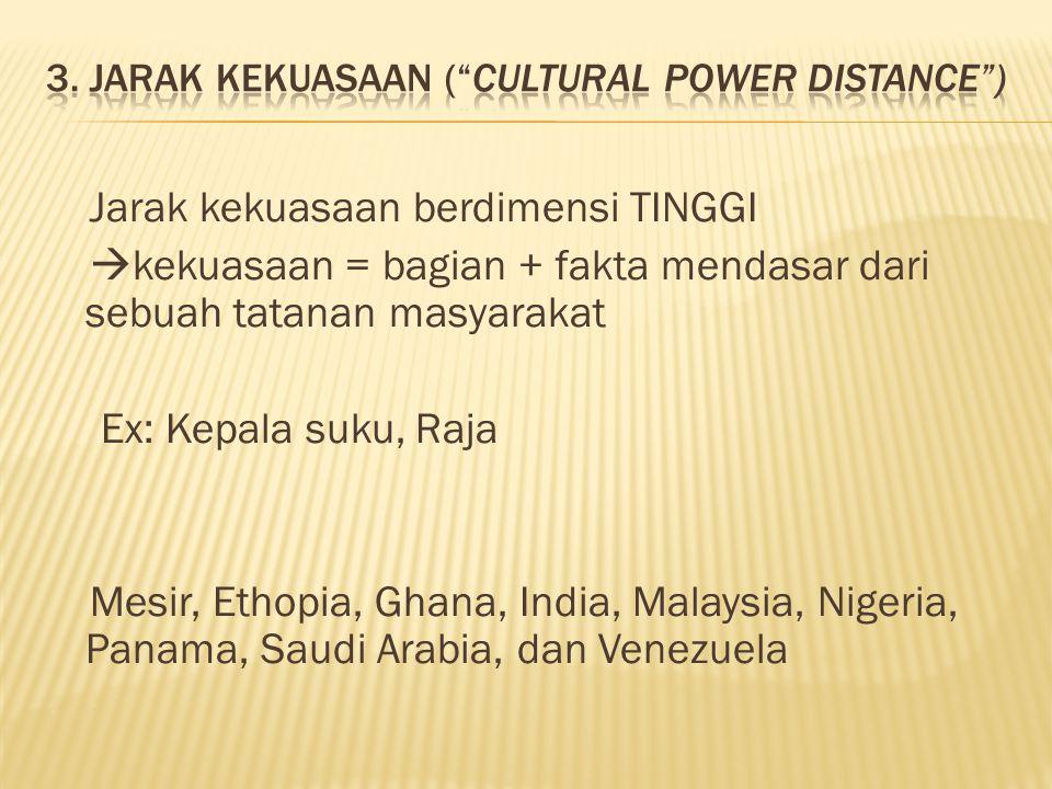 Jarak kekuasaan berdimensi TINGGI  kekuasaan = bagian + fakta mendasar dari sebuah tatanan masyarakat Ex: Kepala suku, Raja Mesir, Ethopia, Ghana, In