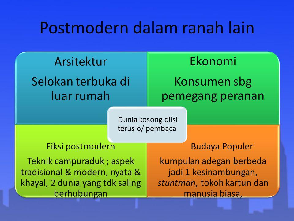 Postmodern dalam ranah lain Arsitektur Selokan terbuka di luar rumah Ekonomi Konsumen sbg pemegang peranan Fiksi postmodern Teknik campuraduk ; aspek