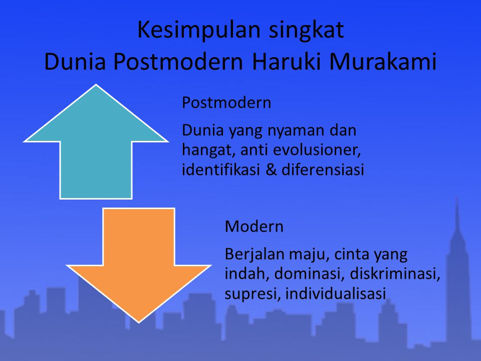 Kesimpulan singkat Dunia Postmodern Haruki Murakami Postmodern Dunia yang nyaman dan hangat, anti evolusioner, identifikasi & diferensiasi Modern Berj
