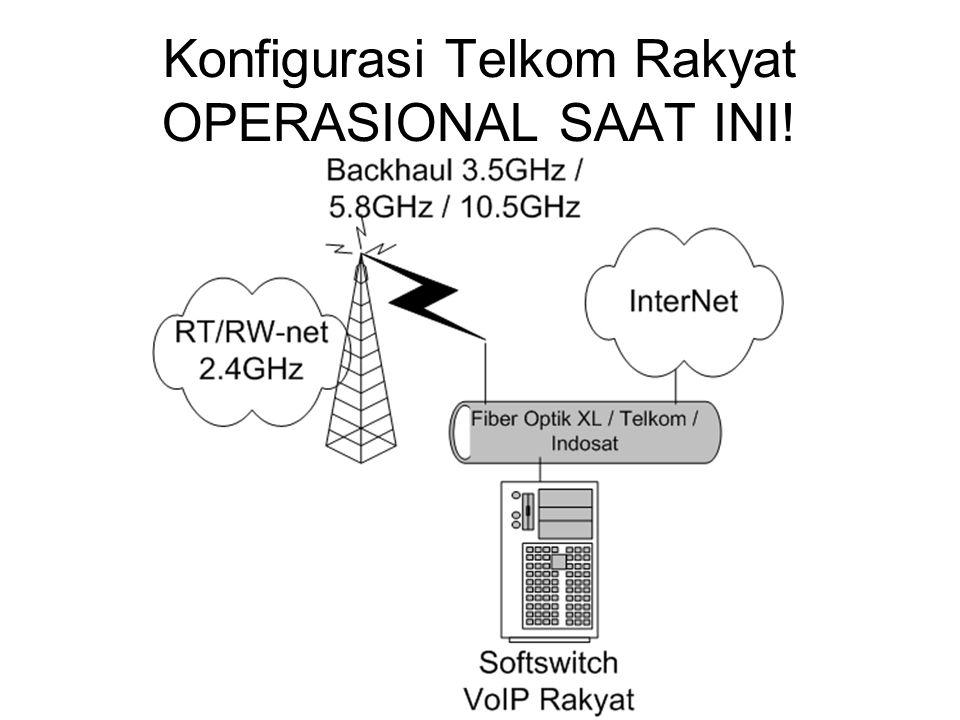 Konfigurasi Telkom Rakyat OPERASIONAL SAAT INI!