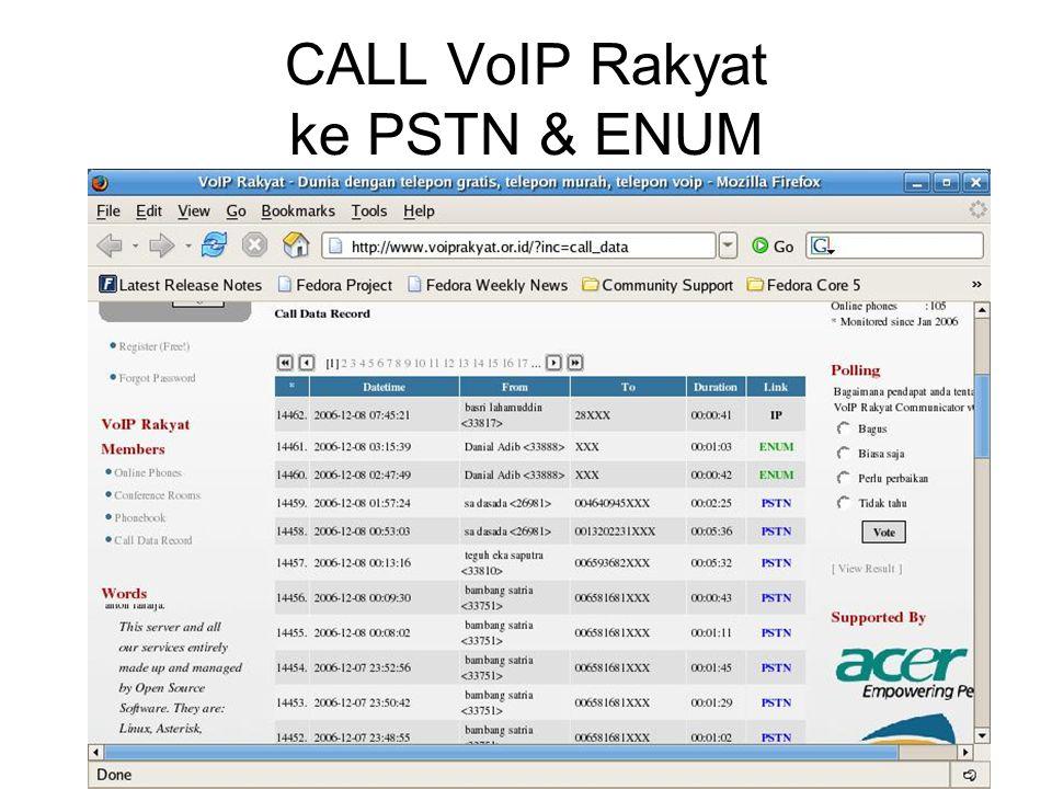 CALL VoIP Rakyat ke PSTN & ENUM