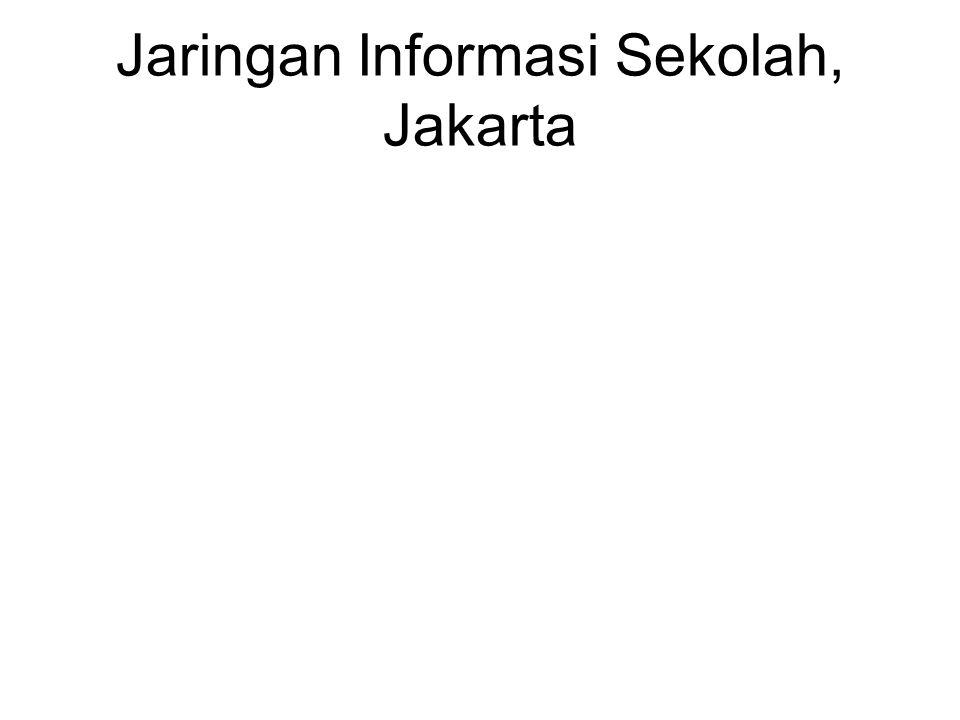 Jaringan Informasi Sekolah, Jakarta