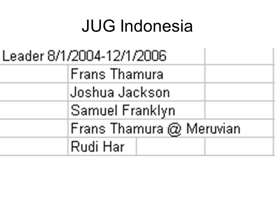 JUG Indonesia