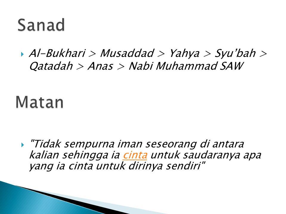  Al-Bukhari > Musaddad > Yahya > Syu'bah > Qatadah > Anas > Nabi Muhammad SAW 