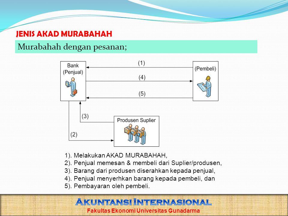 JENIS AKAD MURABAHAH Murabahah dengan pesanan; 1).