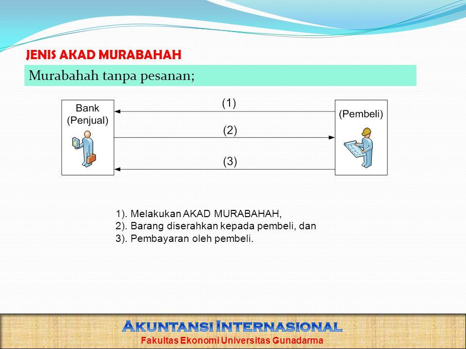 JENIS AKAD MURABAHAH Murabahah tanpa pesanan; 1).Melakukan AKAD MURABAHAH, 2).