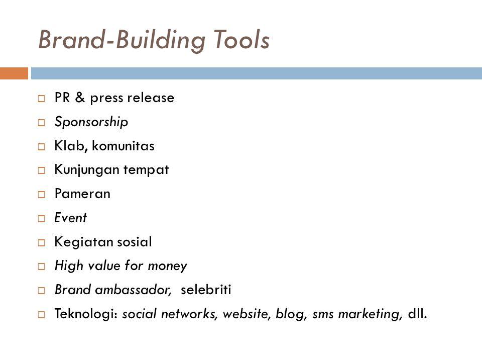Brand-Building Tools  PR & press release  Sponsorship  Klab, komunitas  Kunjungan tempat  Pameran  Event  Kegiatan sosial  High value for mone