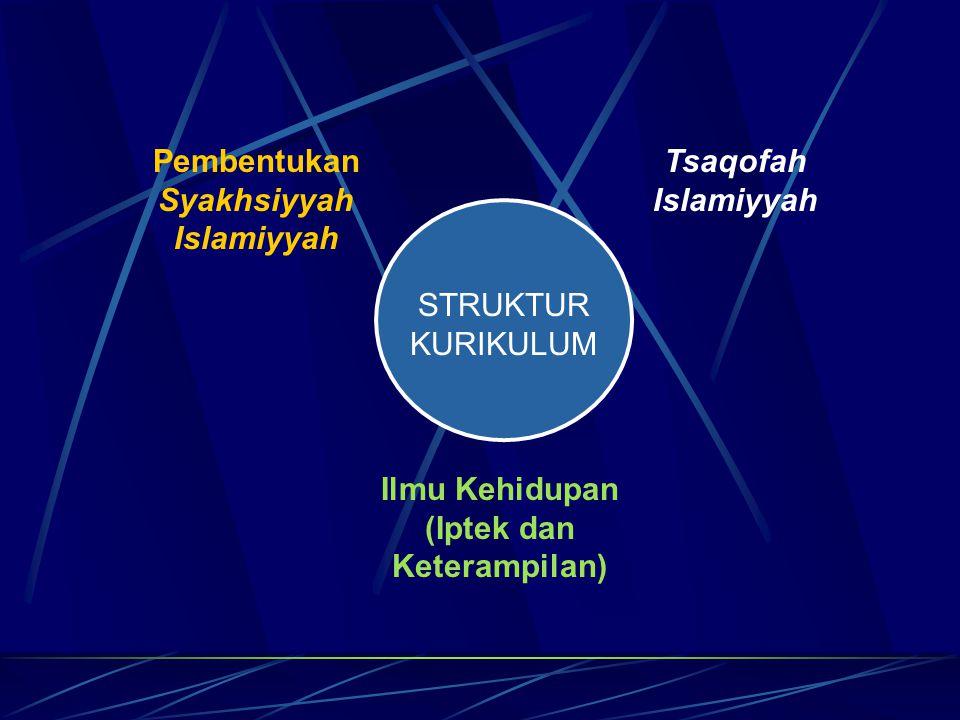 STRUKTUR KURIKULUM Pembentukan Syakhsiyyah Islamiyyah Tsaqofah Islamiyyah Ilmu Kehidupan (Iptek dan Keterampilan)