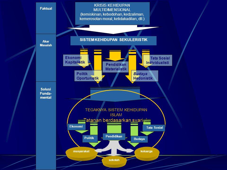 Solusi Strategi Membangun lembaga pendidikan unggulan: (1) Kurikulum yang paradigmatik, (2) Guru yang amanah dan kafaah, (3) Proses belajar mengajar Islami, (4) Lingkungan dan budaya sekolah yang optimal.