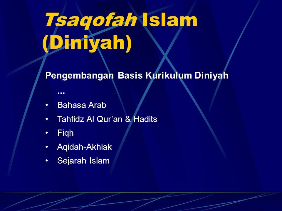 Pengembangan Basis Kurikulum Diniyah... Bahasa Arab Tahfidz Al Qur'an & Hadits Fiqh Aqidah-Akhlak Sejarah Islam Tsaqofah Islam (Diniyah)