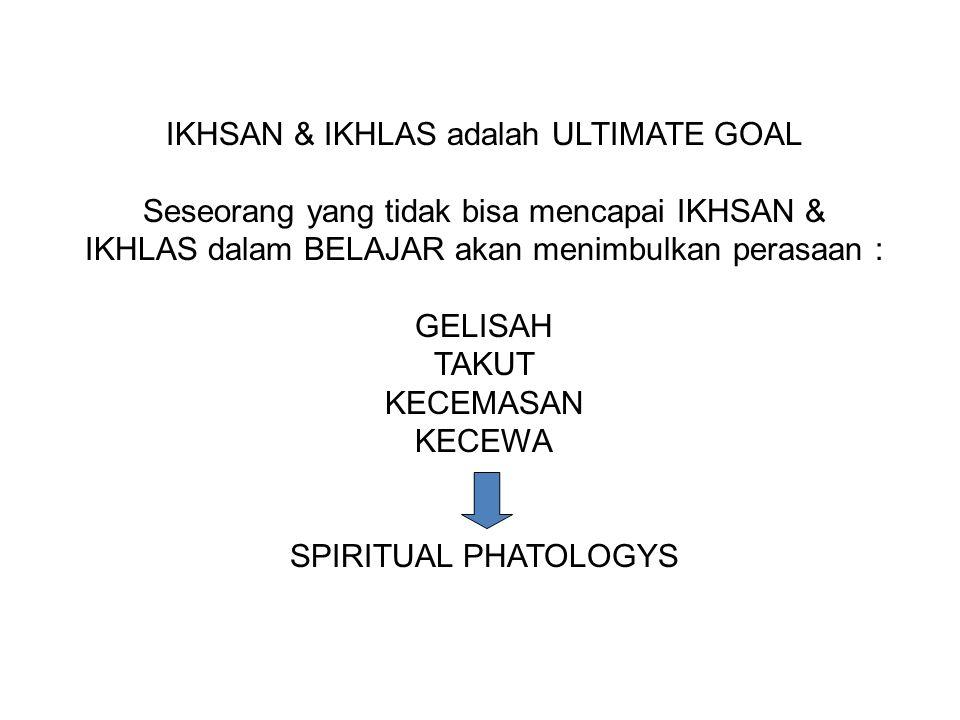 IKHSAN & IKHLAS adalah ULTIMATE GOAL Seseorang yang tidak bisa mencapai IKHSAN & IKHLAS dalam BELAJAR akan menimbulkan perasaan : GELISAH TAKUT KECEMA