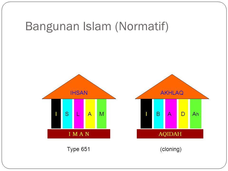 Bangunan Islam (Normatif) I M A N SILAM IHSAN AQIDAH BIADAhAh AKHLAQ (cloning)Type 651
