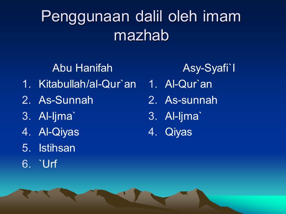 Penggunaan dalil oleh imam mazhab Abu Hanifah 1.Kitabullah/al-Qur`an 2.As-Sunnah 3.Al-Ijma` 4.Al-Qiyas 5.Istihsan 6.`Urf Asy-Syafi`I 1. 1.Al-Qur`an 2.