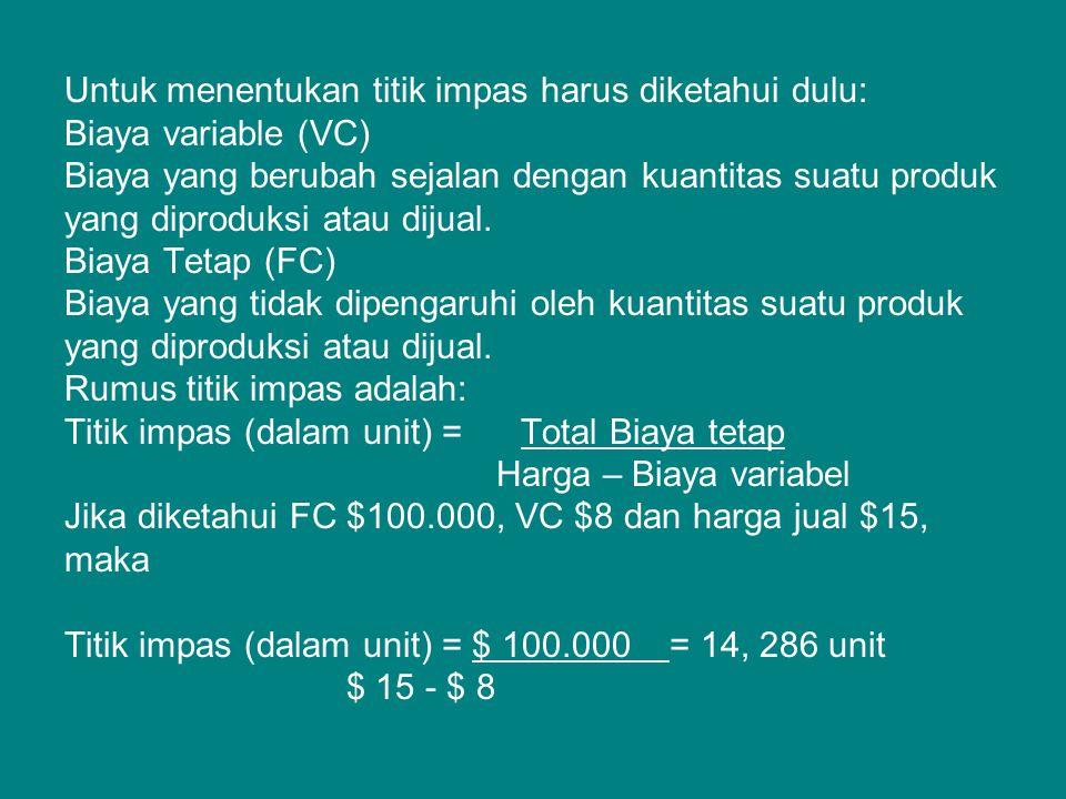 Untuk menentukan titik impas harus diketahui dulu: Biaya variable (VC) Biaya yang berubah sejalan dengan kuantitas suatu produk yang diproduksi atau dijual.