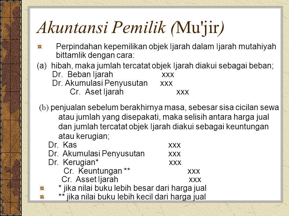 Akuntansi Pemilik (Mu'jir) Perpindahan kepemilikan objek Ijarah dalam Ijarah mutahiyah bittamlik dengan cara: (a) hibah, maka jumlah tercatat objek Ij