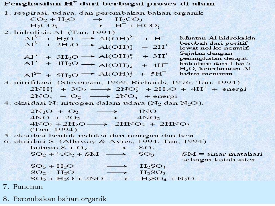 7.Panenan 8.Perombakan bahan organik