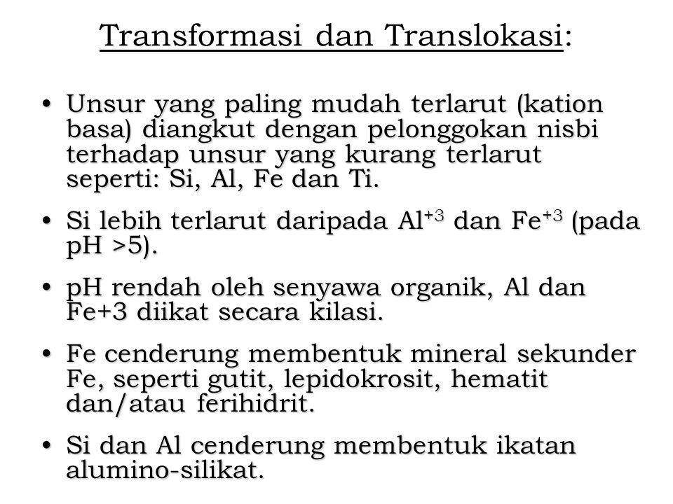 Transformasi dan Translokasi: Unsur yang paling mudah terlarut (kation basa) diangkut dengan pelonggokan nisbi terhadap unsur yang kurang terlarut seperti: Si, Al, Fe dan Ti.Unsur yang paling mudah terlarut (kation basa) diangkut dengan pelonggokan nisbi terhadap unsur yang kurang terlarut seperti: Si, Al, Fe dan Ti.